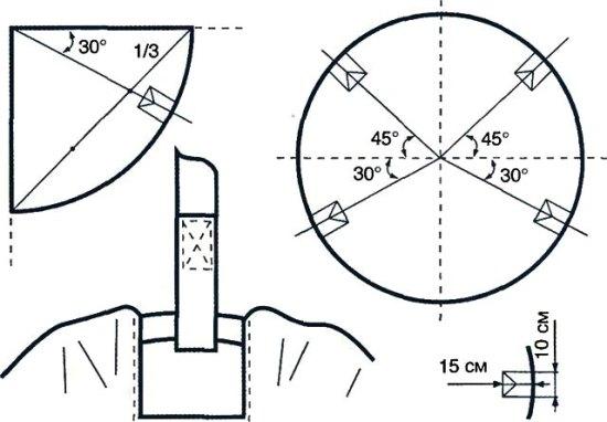 kak-sdelat-gamak-svoimi-rukami16