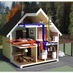 <b>Установка вентиляции в доме.Полезные рекомендации</b>