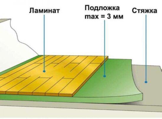 укладка ламината на бетонный неровный пол
